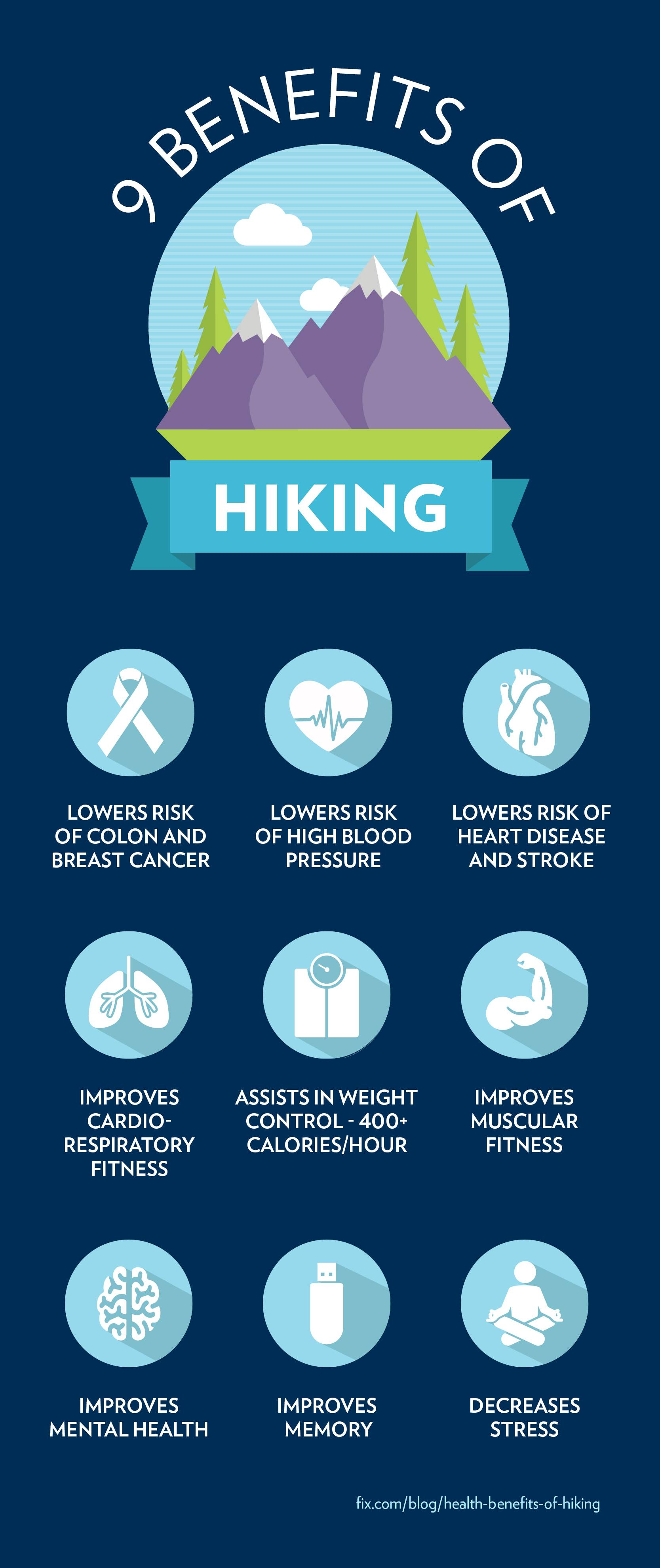 hiking healthy